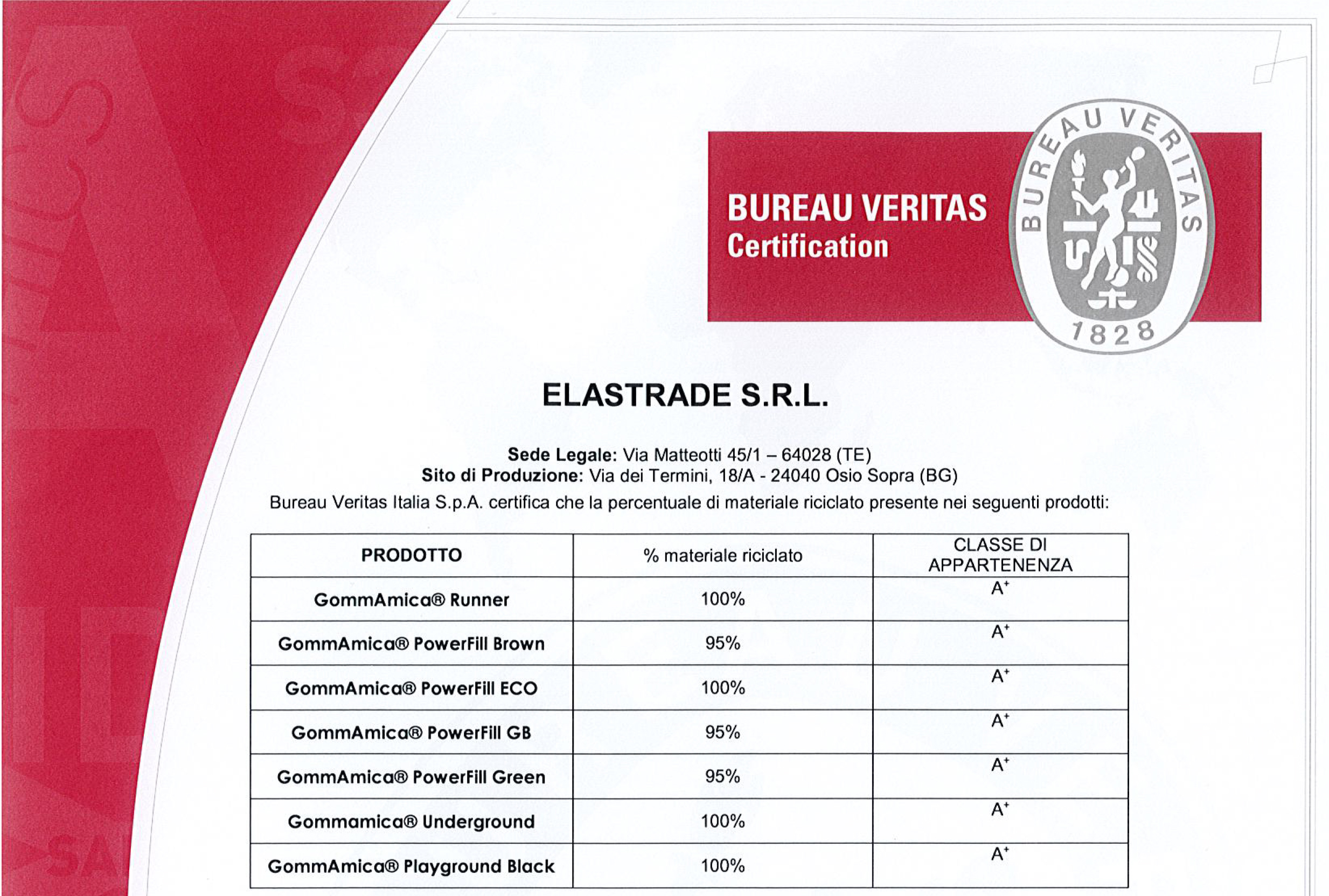 Certificato ReMade in Italy